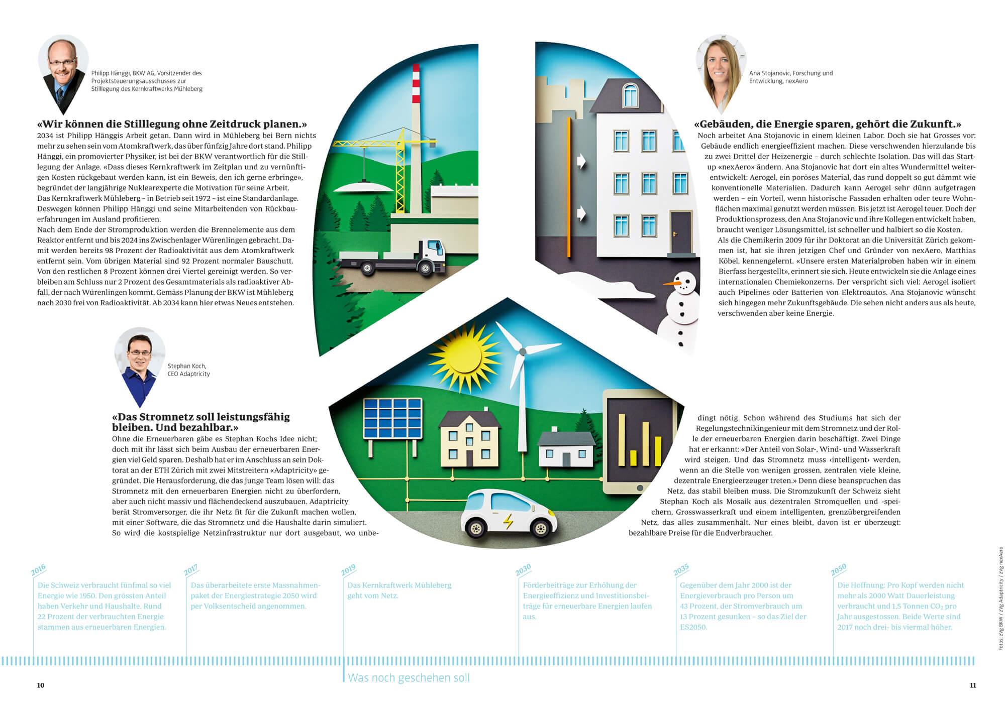 strommag_layout2_paperart_katrinrodegast_web